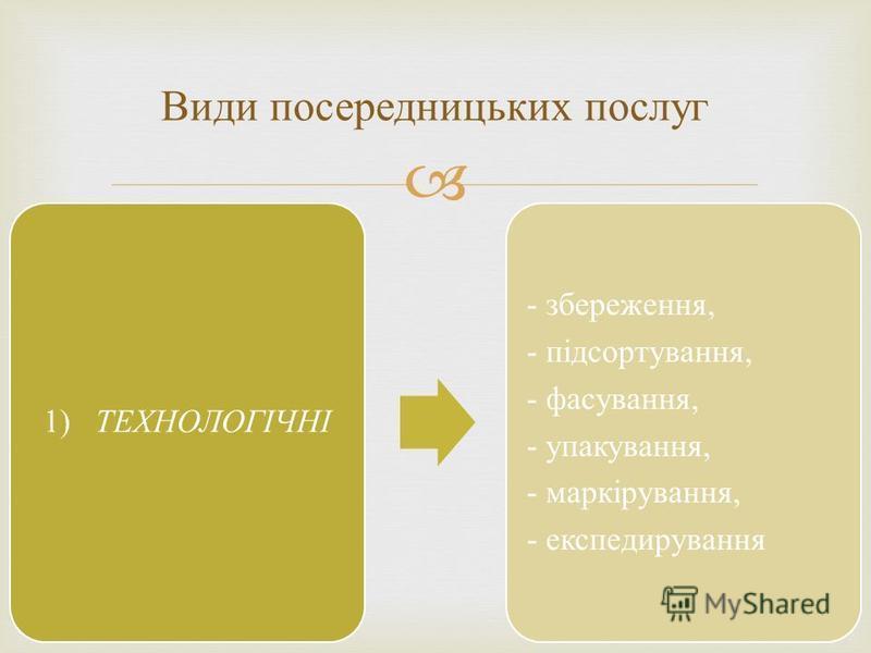 1) ТЕХНОЛОГІЧНІ - збереження, - підсортування, - фасування, - упакування, - маркірування, - експедирування Види посередницьких послуг
