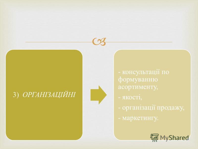 3) ОРГАНІЗАЦІЙНІ - консультації по формуванню асортименту, - якості, - організації продажу, - маркетингу.