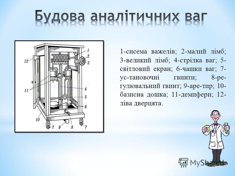 1-сисема важелів; 2-малий лімб; 3-великий лімб; 4-стрілка ваг; 5- світловий екран; 6-чашки ваг; 7- ус-тановочні гвинти; 8-ре- гулювальний гвинт; 9-аре-тир; 10- базисна дошка; 11-демпфери; 12- ліва дверцята.