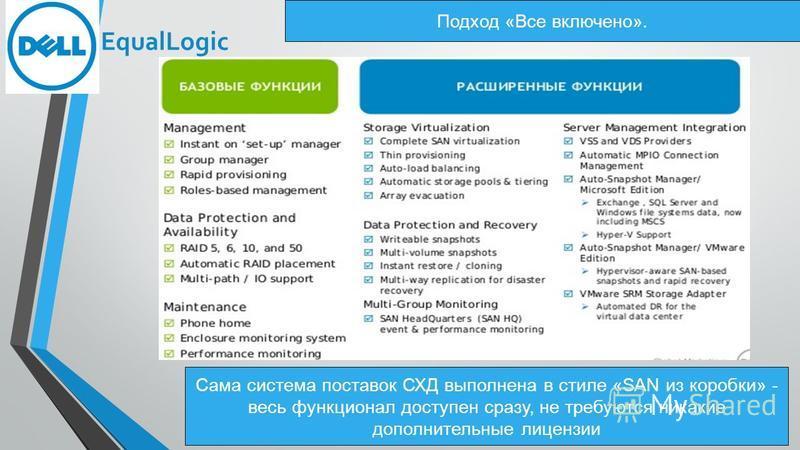 Подход «Все включено». EqualLogic Сама система поставок СХД выполнена в стиле «SAN из коробки» - весь функционал доступен сразу, не требуются никакие дополнительные лицензии