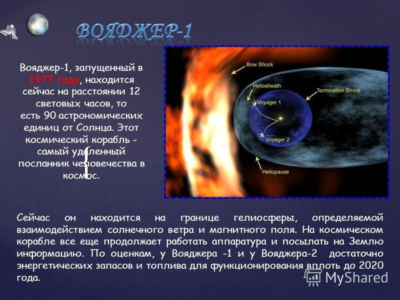 { Вояджер-1, запущенный в 1977 году, находится сейчас на расстоянии 12 световых часов, то есть 90 астрономических единиц от Солнца. Этот космический корабль - самый удаленный посланник человечества в космос. Сейчас он находится на границе гелиосферы,