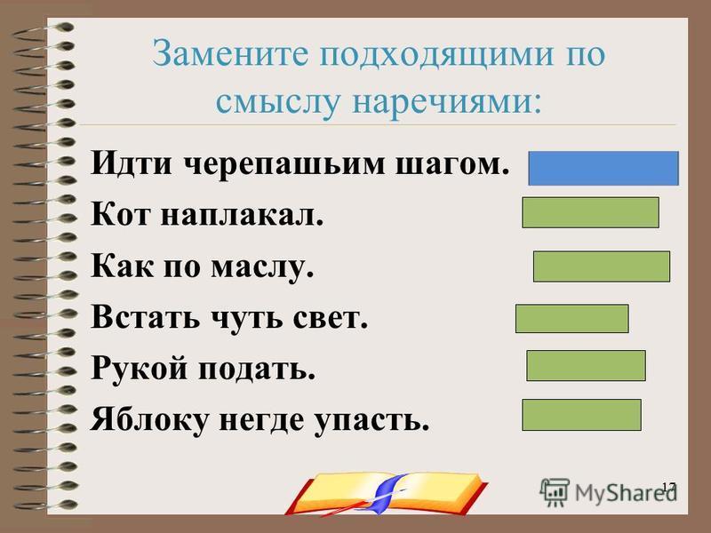 onachishich@mail.ru17 Замените подходящими по смыслу наречиями: Идти черепашьим шагом. Кот наплакал. Как по маслу. Встать чуть свет. Рукой подать. Яблоку негде упасть. Медленно Мало Отлично Рано Близко Много