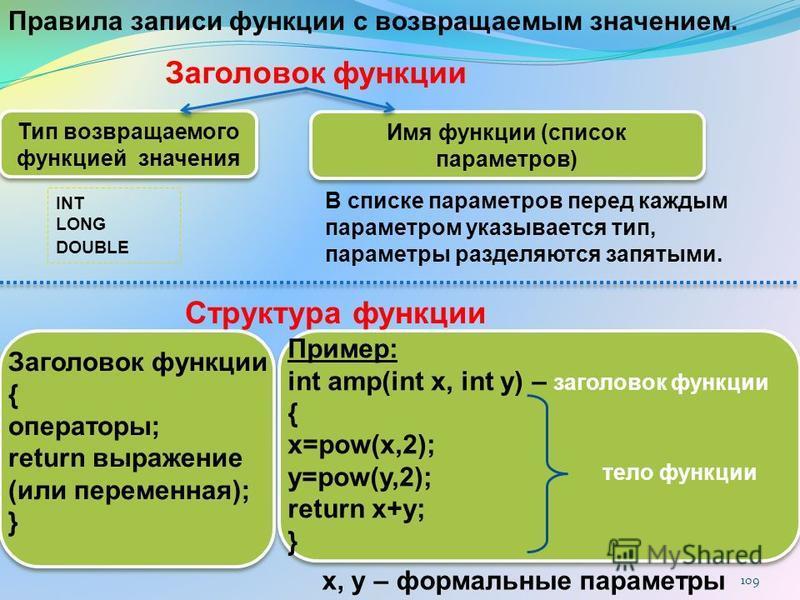109 INT LONG DOUBLE В списке параметров перед каждым параметром указывается тип, параметры разделяются запятыми. Структура функции Заголовок функции { операторы; return выражение (или переменная); } Пример: int amp(int x, int y) – заголовок функции {