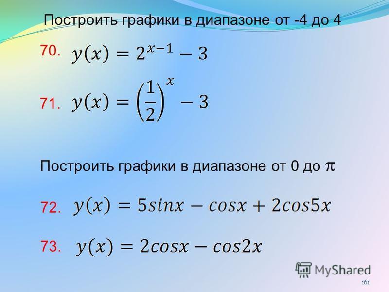 161 Построить графики в диапазоне от -4 до 4 70. 71. 72. 73. Построить графики в диапазоне от 0 до
