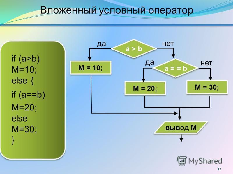 45 if (a>b) M=10; else { if (a==b) M=20; else M=30; } Вложенный условный оператор a = = b M = 10; a > b M = 20; вывод M M = 30; да нет да нет