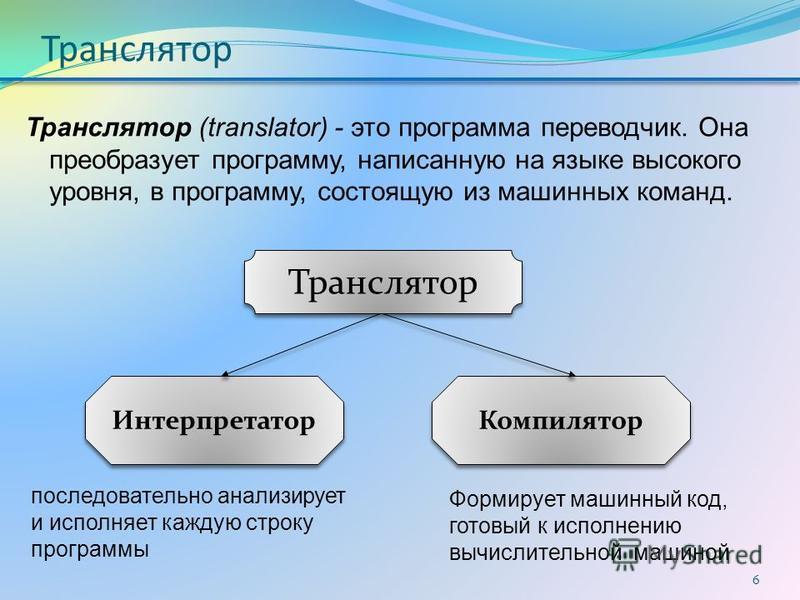 Транслятор Транслятор (translator) - это программа переводчик. Она преобразует программу, написанную на языке высокого уровня, в программу, состоящую из машинных команд. 6 Транслятор Интерпретатор Компилятор последовательно анализирует и исполняет ка