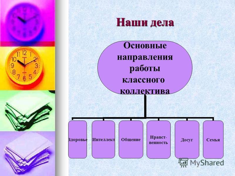 Наш класс Знакомьтесь! Это – мы! И наш «классный» классный руководитель Улицкая Светлана Романовна