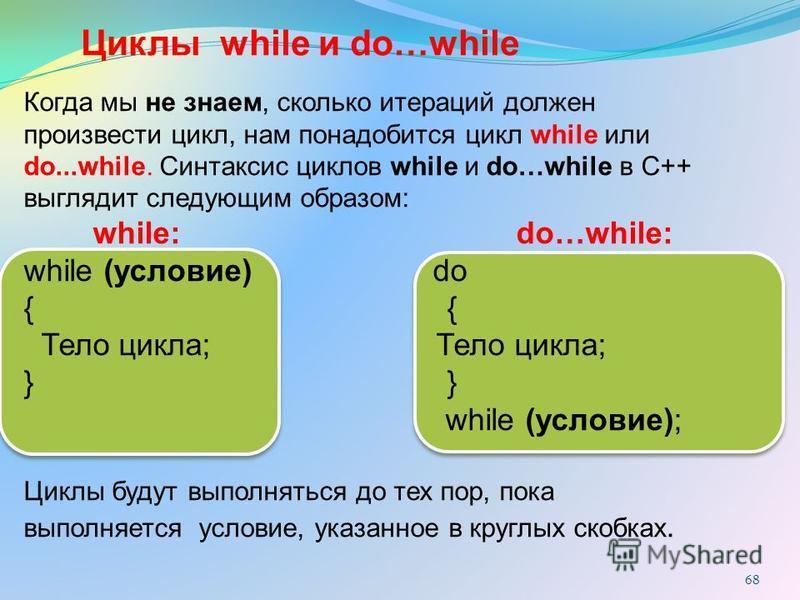 Когда мы не знаем, сколько итераций должен произвести цикл, нам понадобится цикл while или do...while. Синтаксис циклов while и do…while в C++ выглядит следующим образом: while: do…while: while (условие) do { Тело цикла; Тело цикла; } while (условие)