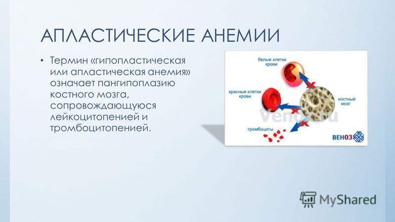 АПЛАСТИЧЕСКИЕ АНЕМИИ Термин «гипопластическая или апластическая анемия» означает пангипоплазию костного мозга, сопровождающуюся лейкоцитопенией и тромбоцитопенией.