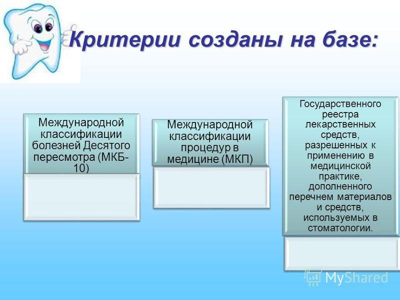 Критерии созданы на базе: Международной классификации болезней Десятого пересмотра (МКБ- 10) Международной классификации процедур в медицине (МКП) Государственного реестра лекарственных средств, разрешенных к применению в медицинской практике, дополн