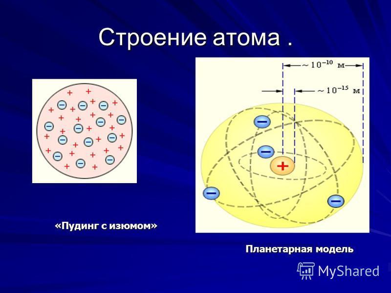 Строение атома. «Пудинг с изюмом» Планетарная модель Планетарная модель