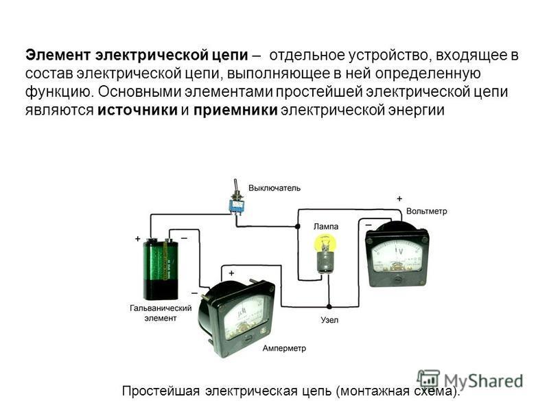 Элемент электрической цепи – отдельное устройство, входящее в состав электрической цепи, выполняющее в ней определенную функцию. Основными элементами простейшей электрической цепи являются источники и приемники электрической энергии Простейшая электр