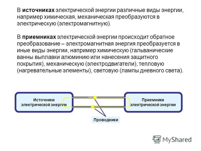 В источниках электрической энергии различные виды энергии, например химическая, механическая преобразуются в электрическую (электромагнитную). В приемниках электрической энергии происходит обратное преобразование – электромагнитная энергия преобразуе