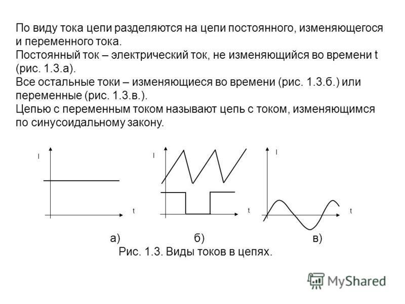 По виду тока цепи разделяются на цепи постоянного, изменяющегося и переменного тока. Постоянный ток – электрический ток, не изменяющийся во времени t (рис. 1.3.а). Все остальные токи – изменяющиеся во времени (рис. 1.3.б.) или переменные (рис. 1.3.в.