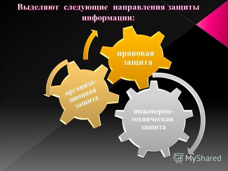 инженерно- техническая защита организационная защита правовая защита