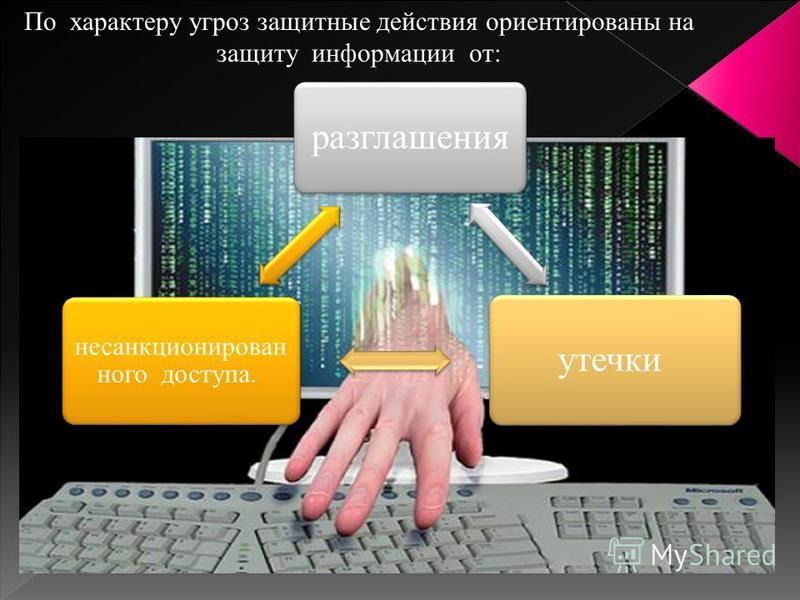 По характеру угроз защитные действия ориентированы на защиту информации от: разглашения утечки несанкционированного доступа.