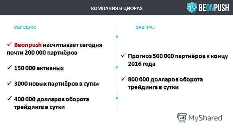 Личные приглашенные ( ЛИНЕЙНЫЙ МАРКЕТИНГ) и Построение структуры (БИНАР) Beonpush насчитывает сегодня Beonpush насчитывает сегодня почти 200 000 партнёров 150 000 активных 150 000 активных 3000 новых партнёров в сутки 3000 новых партнёров в сутки 400