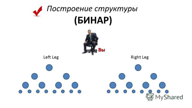 Вы Left LegRight Leg