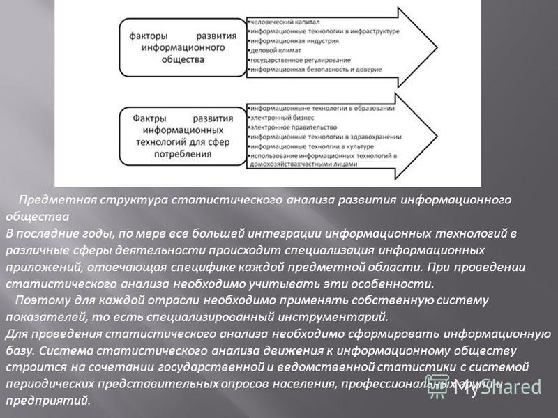 Предметная структура статистического анализа развития информационного общества В последние годы, по мере все большей интеграции информационных технологий в различные сферы деятельности происходит специализация информационных приложений, отвечающая сп