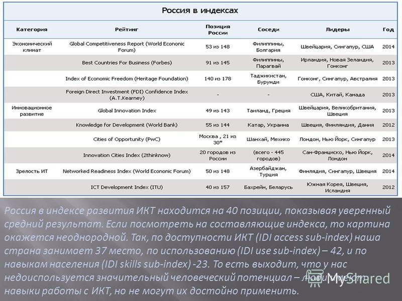 Россия в индексе развития ИКТ находится на 40 позиции, показывая уверенный средний результат. Если посмотреть на составляющие индекса, то картина окажется неоднородной. Так, по доступности ИКТ (IDI access sub-index) наша страна занимает 37 место, по