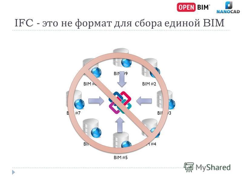 IFC - это не формат для сбора единой BIM BIM #2 BIM #3 BIM #4 BIM #5 BIM #6 BIM #9 BIM #7 BIM #8