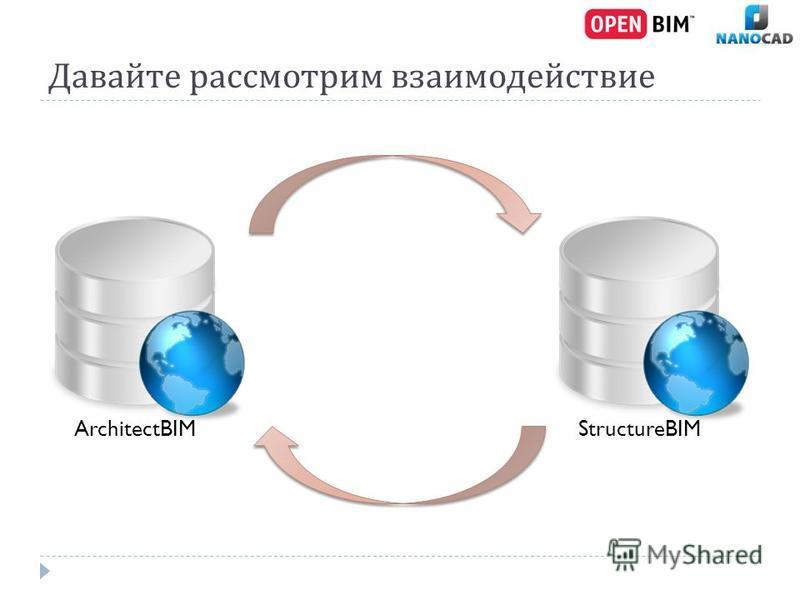 Давайте рассмотрим взаимодействие ArchitectBIMStructureBIM