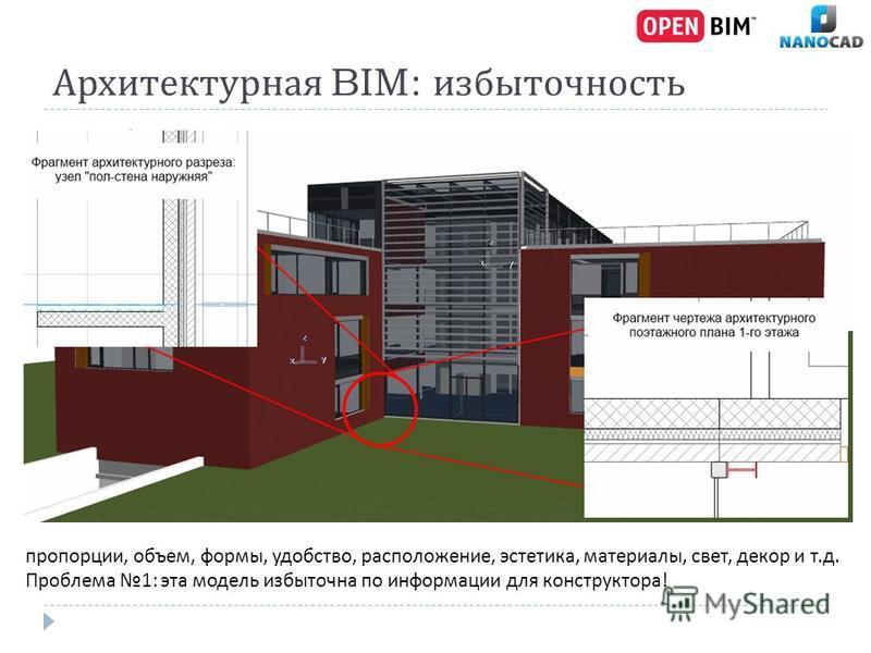 Архитектурная BIM: избыточность пропорции, объем, формы, удобство, расположение, эстетика, материалы, свет, декор и т. д. Проблема 1: эта модель избыточна по информации для конструктора !