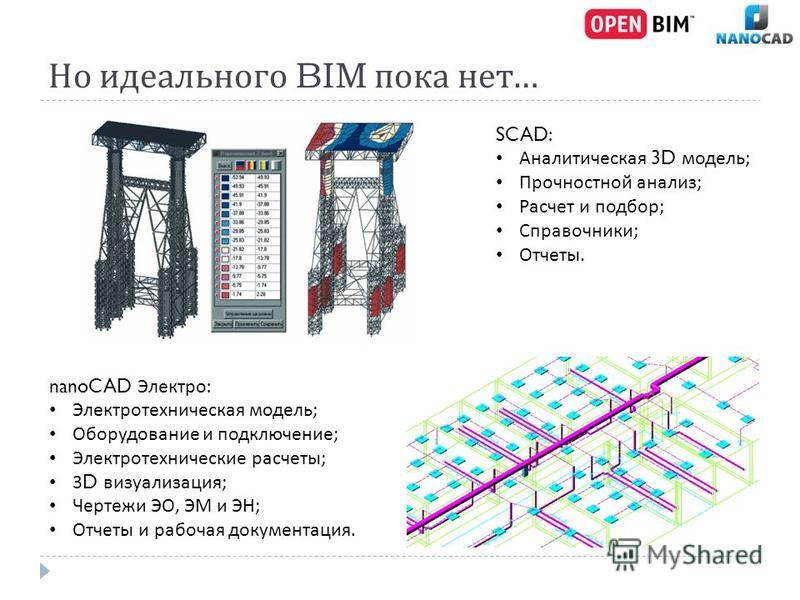 Но идеального BIM пока нет … SCAD: Аналитическая 3D модель ; Прочностной анализ ; Расчет и подбор ; Справочники ; Отчеты. nanoCAD Электро : Электротехническая модель ; Оборудование и подключение ; Электротехнические расчеты ; 3D визуализация ; Чертеж