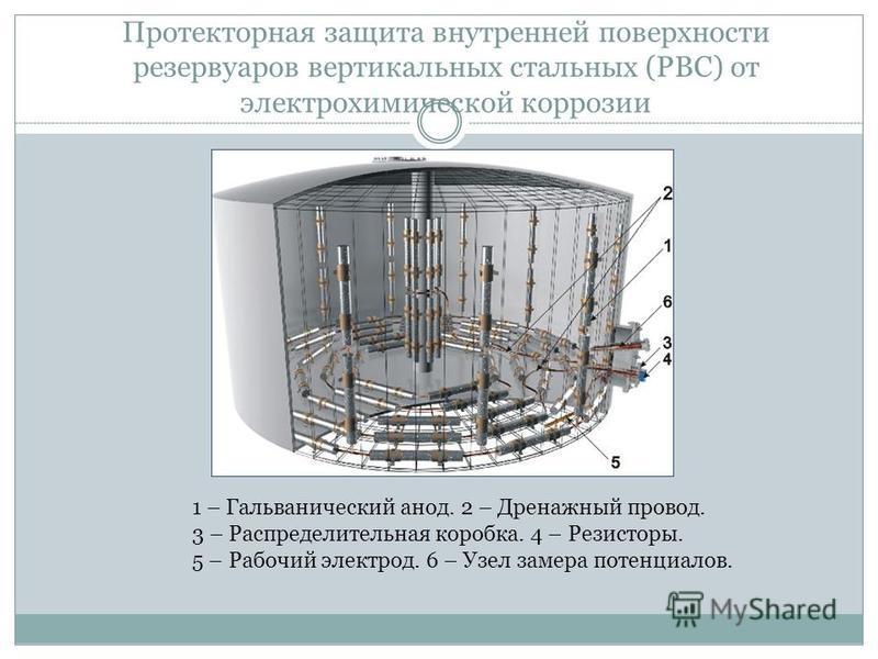Протекторная защита внутренней поверхности резервуаров вертикальных стальных (РВС) от электрохимической коррозии 1 – Гальванический анод. 2 – Дренажный провод. 3 – Распределительная коробка. 4 – Резисторы. 5 – Рабочий электрод. 6 – Узел замера потенц