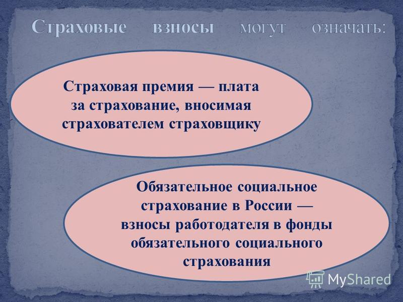 Обязательное социальное страхование в России взносы работодателя в фонды обязательного социального страхования Страховая премия плата за страхование, вносимая страхователем страховщику