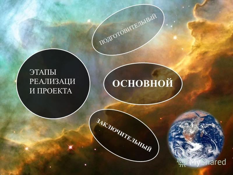 ЭТАПЫ РЕАЛИЗАЦИ И ПРОЕКТА ПОДГОТОВИТЕЛЬНЫЙ ОСНОВНОЙ ЗАКЛЮЧИТЕЛЬНЫЙ