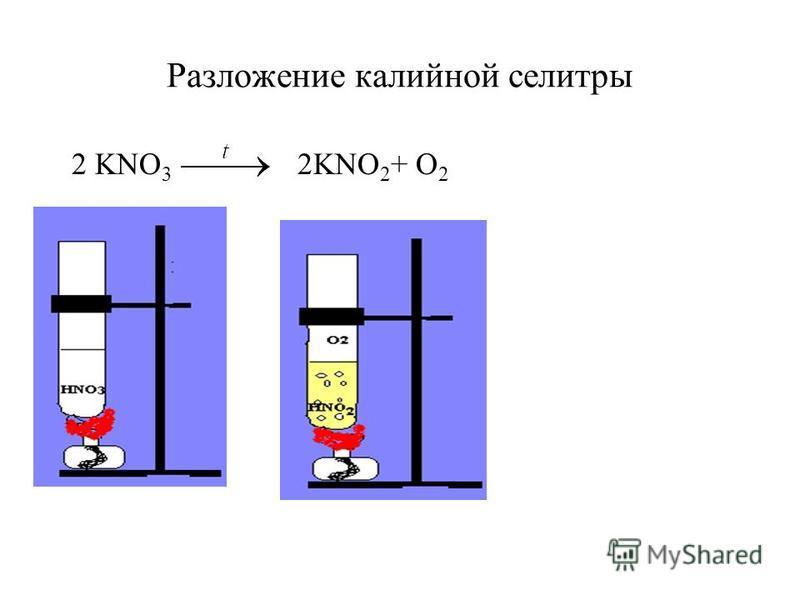 Разложение калийной селитры 2 KNO 3 2KNO 2 + O 2
