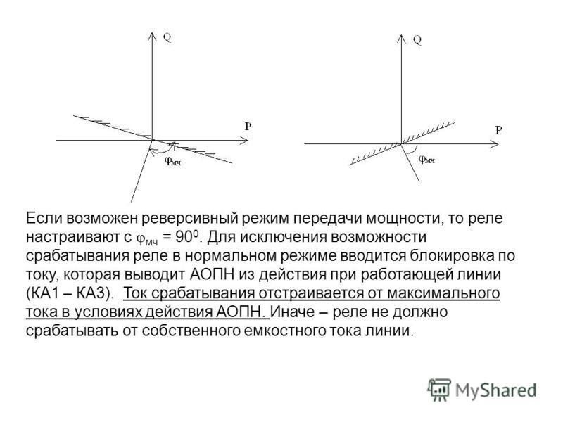Если возможен реверсивный режим передачи мощности, то реле настраивают с мч = 90 0. Для исключения возможности срабатывания реле в нормальном режиме вводится блокировка по току, которая выводит АОПН из действия при работающей линии (КА1 – КА3). Ток с