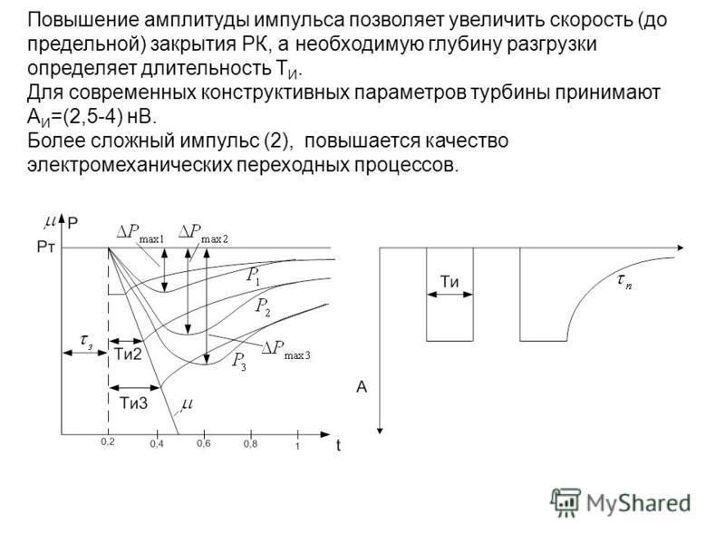 Повышение амплитуды импульса позволяет увеличить скорость (до предельной) закрытия РК, а необходимую глубину разгрузки определяет длительность Т И. Для современных конструктивных параметров турбины принимают А И =(2,5-4) нВ. Более сложный импульс (2)