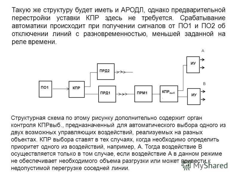 Такую же структуру будет иметь и АРОДЛ, однако предварительной перестройки уставки КПР здесь не требуется. Срабатывание автоматики происходит при получении сигналов от ПО1 и ПО2 об отключении линий с разновременностью, меньшей заданной на реле времен