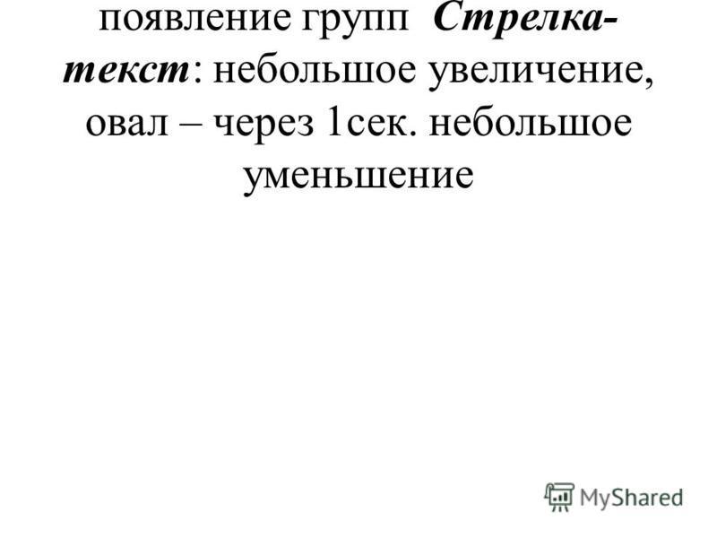 Анимация: последовательное появление групп Стрелка- текст: небольшое увеличение, овал – через 1 сек. небольшое уменьшение