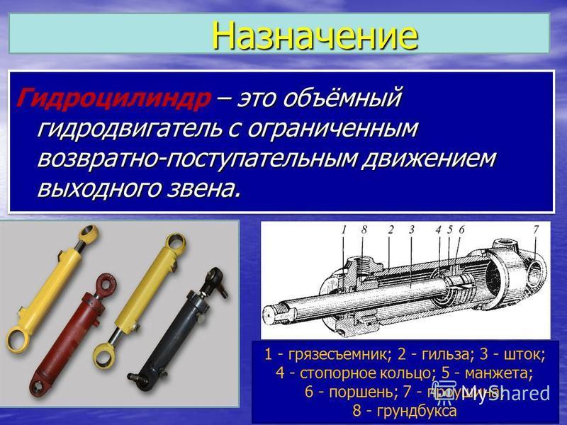 Назначение Назначение – это объёмный гидродвигатель с ограниченным возвратно-поступательным движением выходного звена. Гидроцилиндр – это объёмный гидродвигатель с ограниченным возвратно-поступательным движением выходного звена. 1 - грязесъемник; 2 -