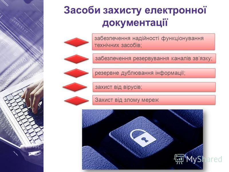 Засоби захисту електронної документації забезпечення надійності функціонування технічних засобів; забезпечення резервування каналів звязку; резервне дублювання інформації; захист від вірусів; Захист від злому мереж