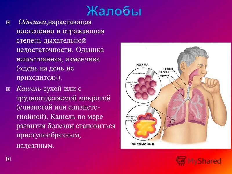 Одышка, нарастающая постепенно и отражающая степень дыхательной недостаточносты. Одышка непостоянная, изменчива (« день на день не приходится »). Кашель сухой или с трудноотделяемой мокротой ( слизистой или слизисто - гнойной ). Кашель по мере развит