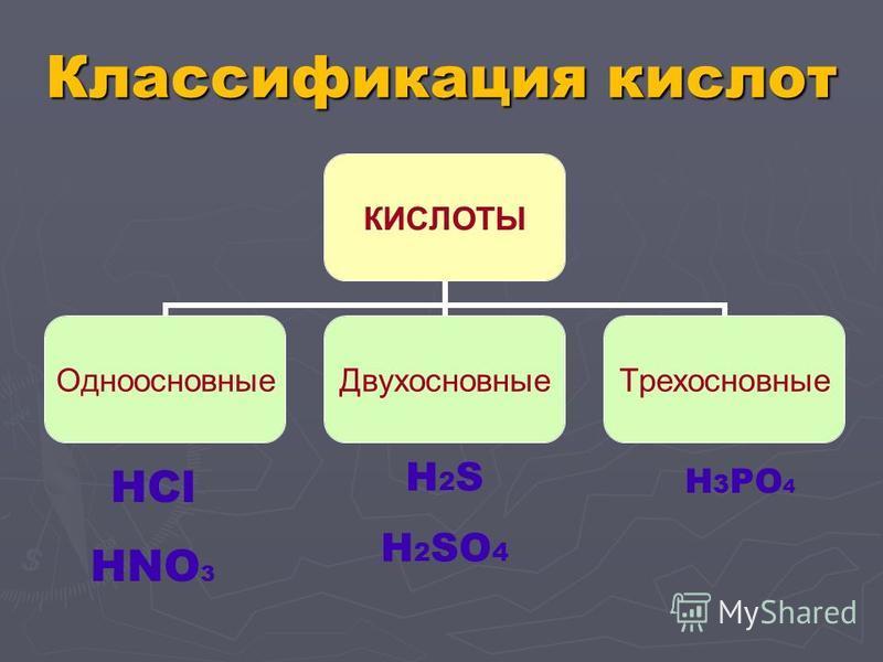 Классификация кислот КИСЛОТЫ Одноосновные ДвухосновныеТрехосновные HCl HNO 3 H 2 S H 2 SO 4 H 3 PO 4