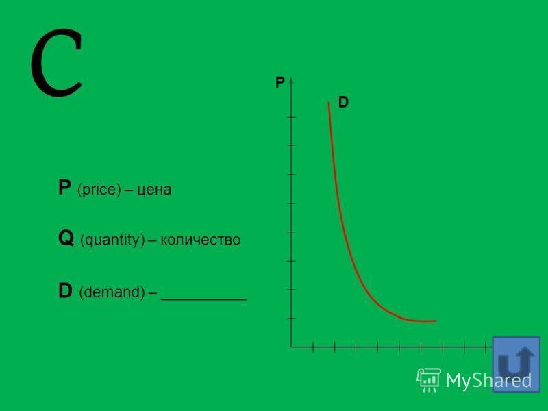 Вопрос 8 В какую сторону сдвинется кривая спроса при понижении уровня доходов потребителей? (вправо или влево по графику)