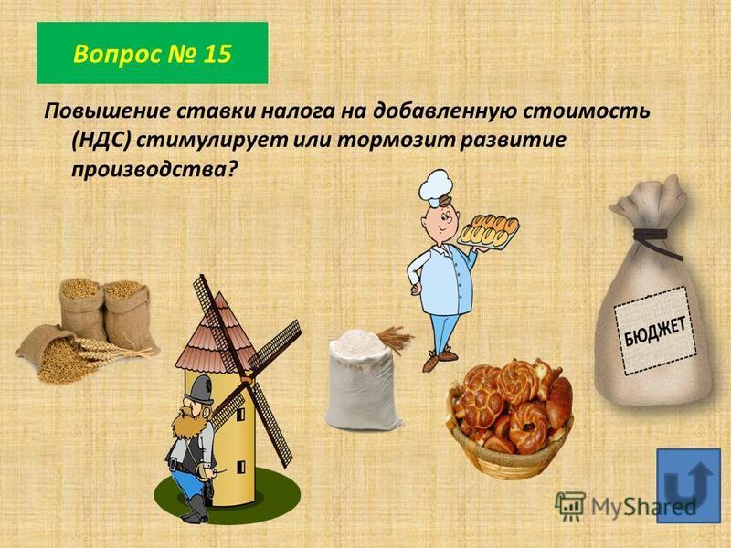 Вопрос 14 Каким образом таможенные пошлины защищают отечественного производителя?