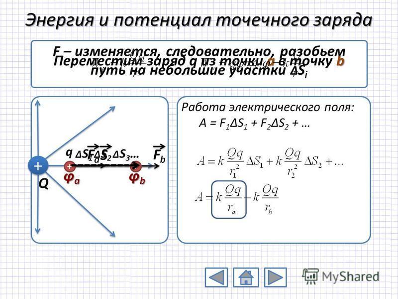 Q + + Энергия и потенциал точечного заряда ab Переместим заряд q из точки a в точку b Работа электрического поля: A = F 1 ΔS 1 + F 2 ΔS 2 + … F – изменяется, следовательно, разобьем путь на небольшие участки Δ S i φaφaφaφa φbφbφbφb FaFa + q FbFb + S