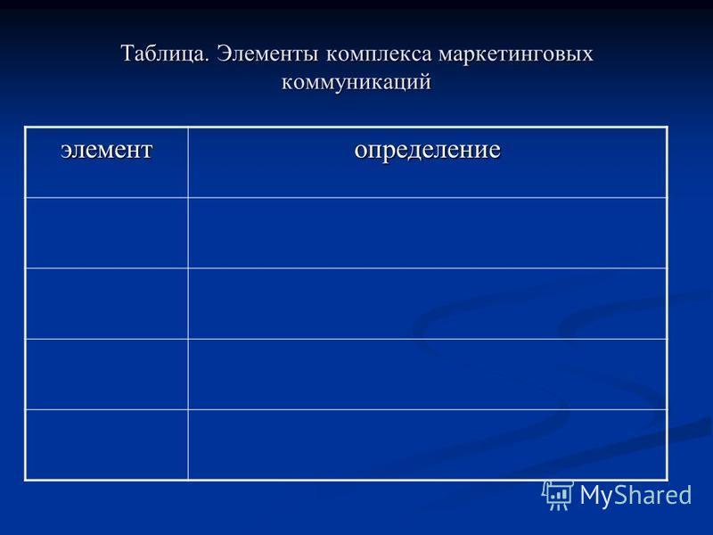 Таблица. Элементы комплекса маркетинговых коммуникаций элемент определение