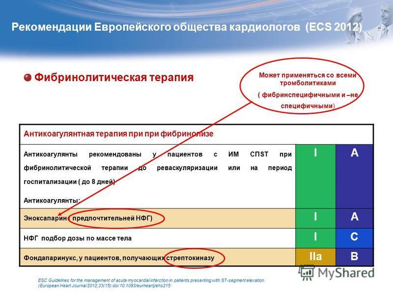 Рекомендации Европейского общества кардиологов (ECS 2012) Фибринолитическая терапия Антикоагулянтная терапия при при фибринолизе Антикоагулянты рекомендованы у пациентов с ИМ СПST при фибринолитической терапии до реваскуляризации или на период госпит