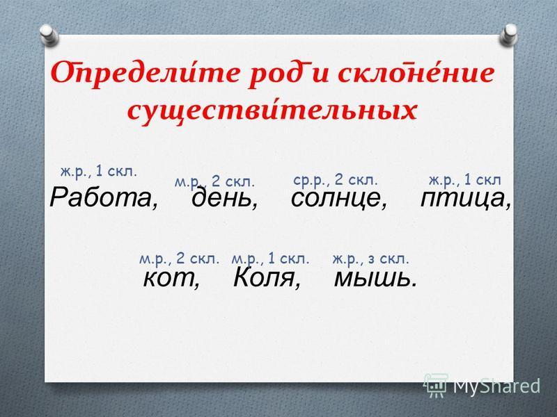О ̅ определите род ̅ и село ̅ нижние существительных Работа, день, солнце, птица, кот, Коля, мышь. ж.р., 1 скл. м.р., 2 скл. ср.р., 2 скл.ж.р., 1 скл м.р., 2 скл.м.р., 1 скл.ж.р., з скл.