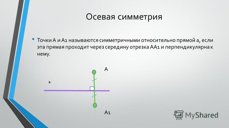 Осевая симметрия Точки A и А1 называются симметричными относительно прямой a, если эта прямая проходит через середину отрезка АА1 и перпендикулярна к нему. А А1 а