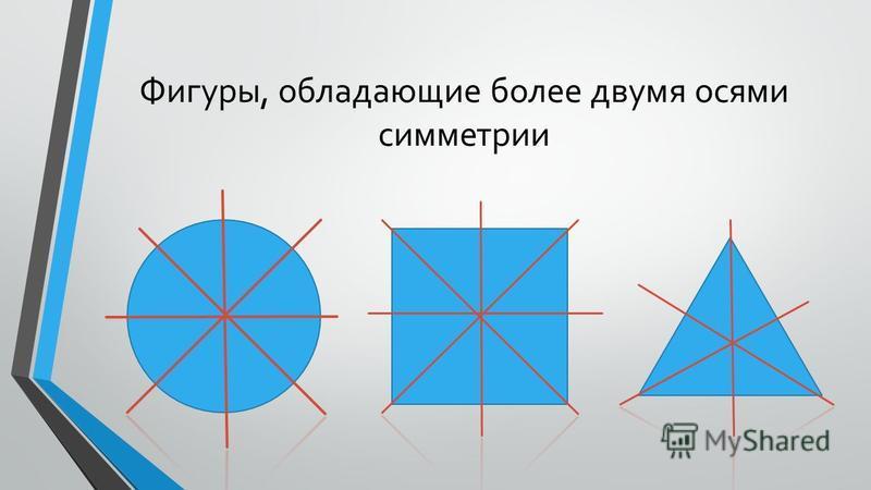 Фигуры, обладающие более двумя осями симметрии