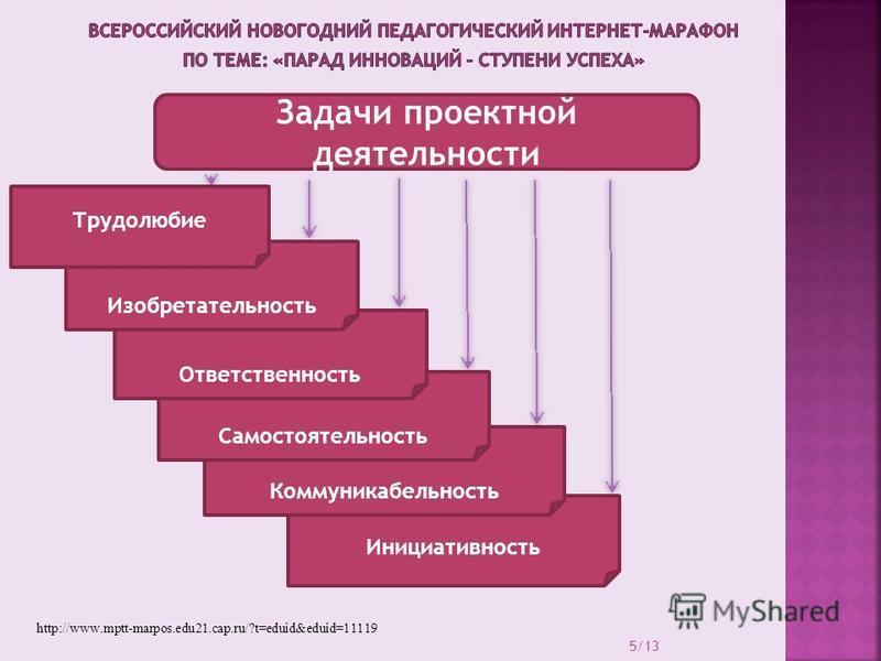 Задачи проектной деятельности Инициативность Коммуникабельность Самостоятельность Ответственность Изобретательность Трудолюбие 5/13 http://www.mptt-marpos.edu21.cap.ru/?t=eduid&eduid=11119