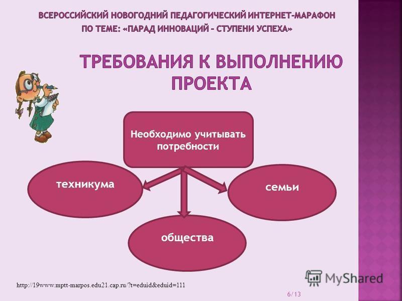 Необходимо учитывать потребности техникума общества семьи 6/13 http://19www.mptt-marpos.edu21.cap.ru/?t=eduid&eduid=111